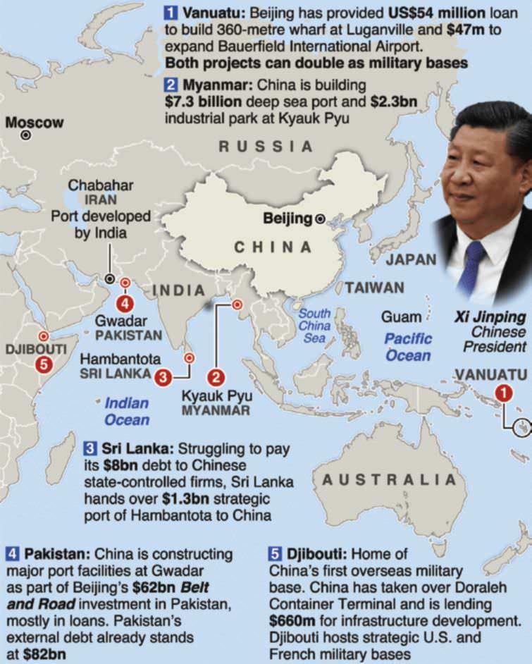 China's 'Debt-Trap Diplomacy'