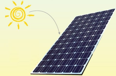 The Safeguard Duty On Solar Imports To India: A Boon Or A Bane?