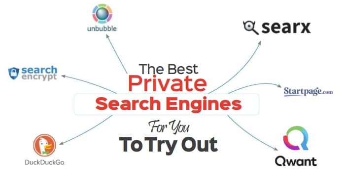 The Best Private Search Engines For You To Try Out