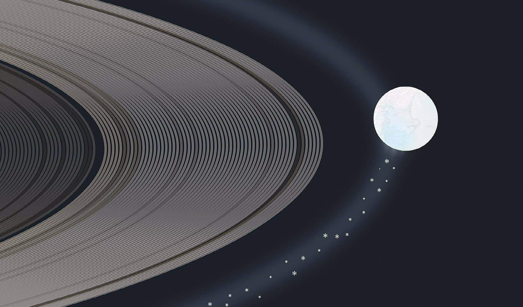 STRANGEST MOONS in the solar system