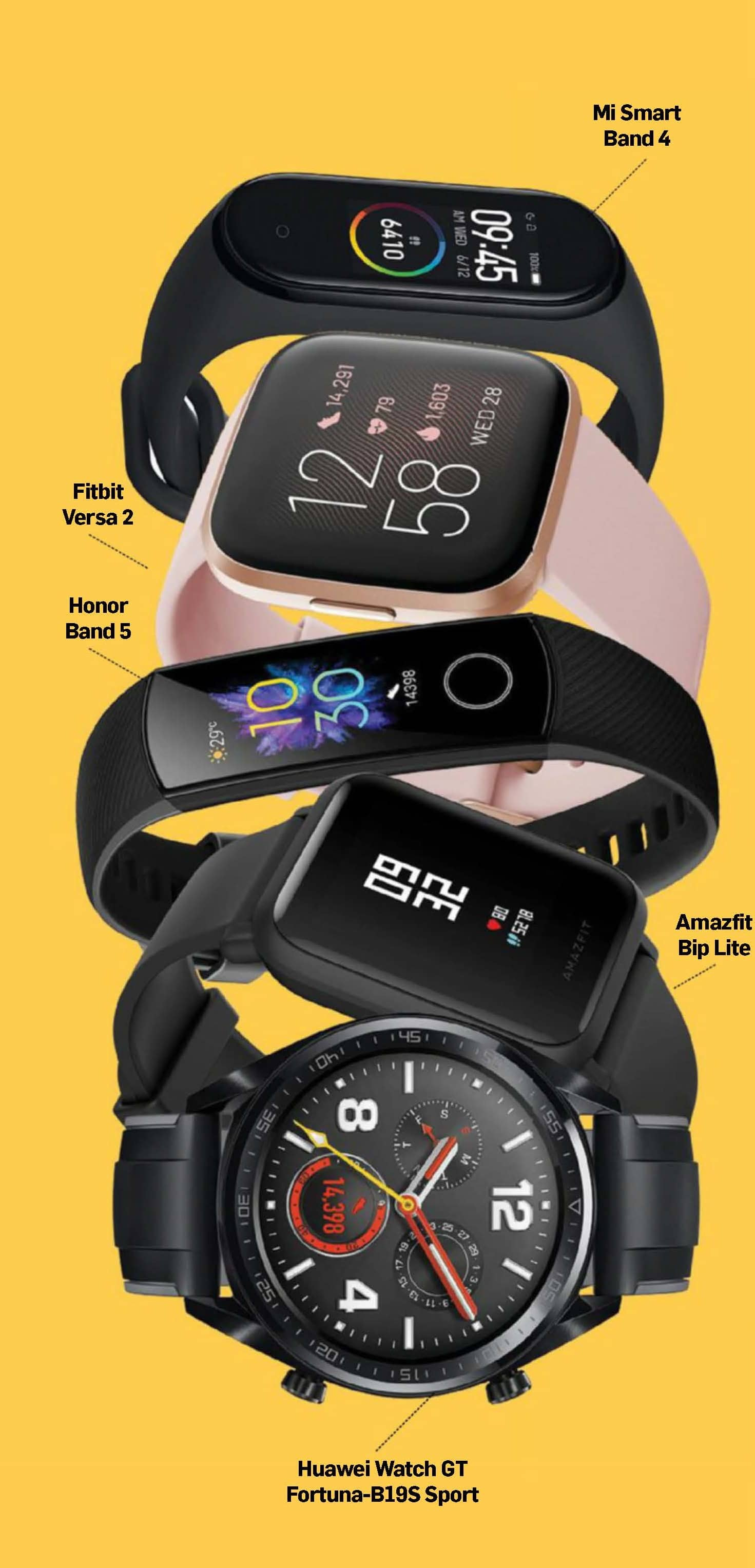 Wearables With Sleep Trackers