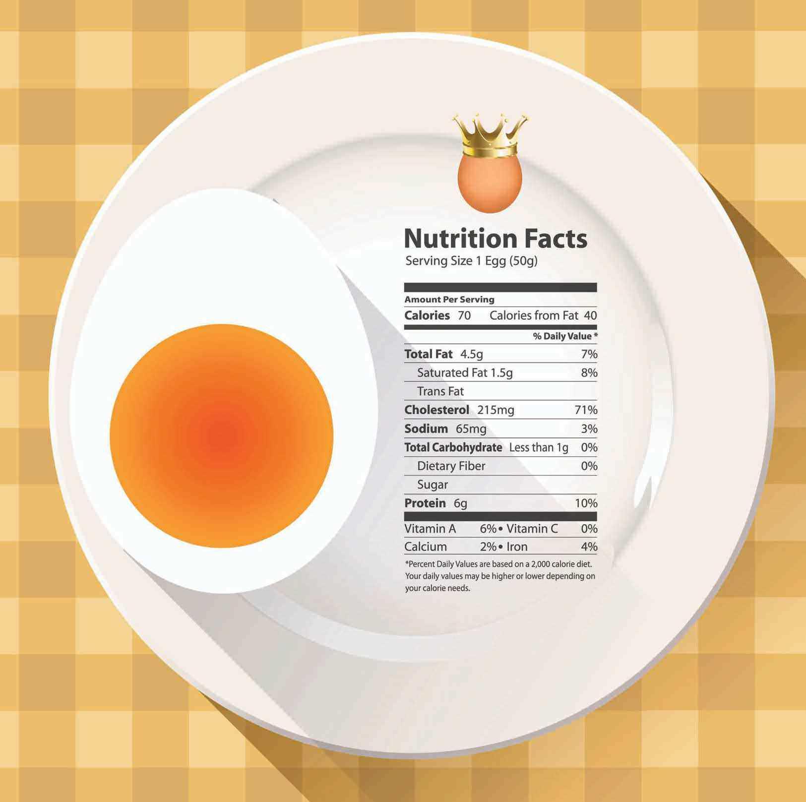 11 Health Benefits Of Eggs