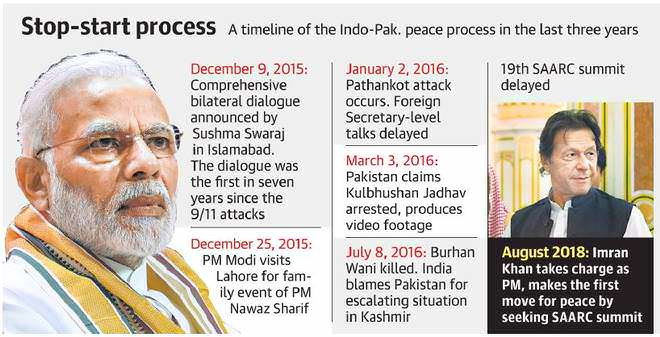 Sushma To Meet Pakistan's Foreign Minister in New York