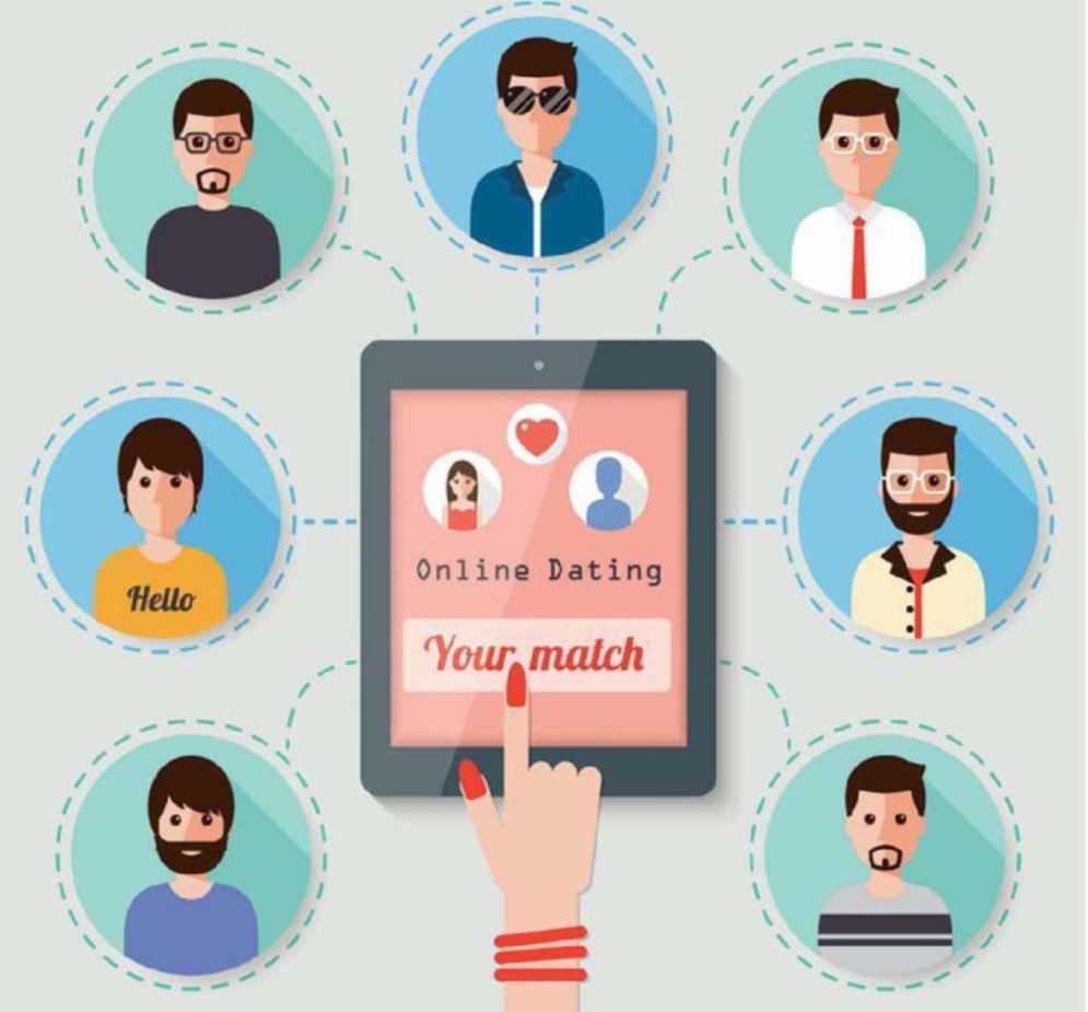 Swipe online dating