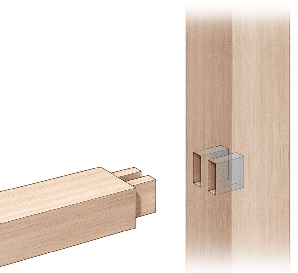 THE TWIN TENON JOINT