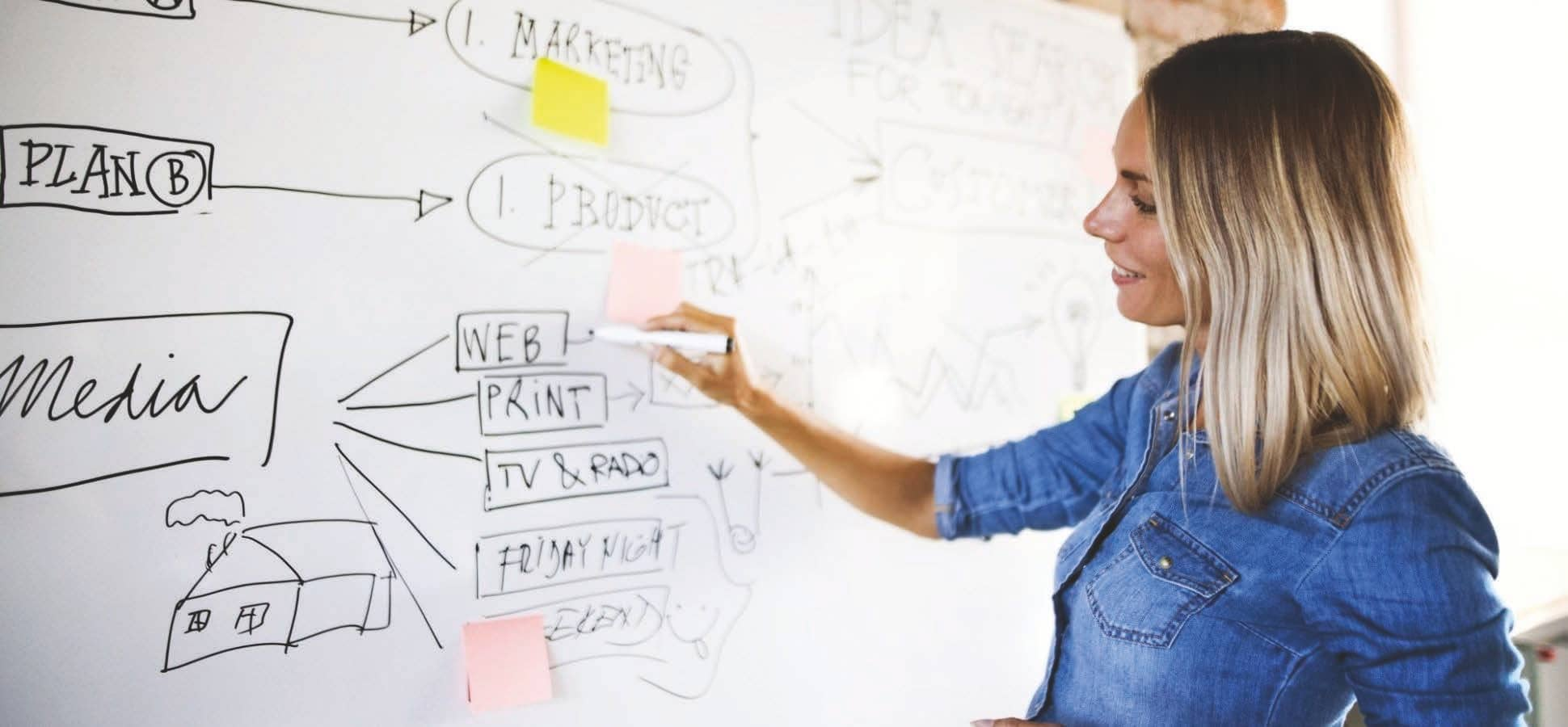 4 TIPS FOR SHOESTRING BUDGET PLANNING FOR MARKETING YOUR SMALL BUSINESS IN 2020