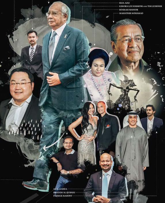 The Case Of Malaysia's Missing Money
