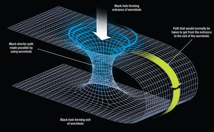 interstellar- movie- breakdown-singularity-blackhole
