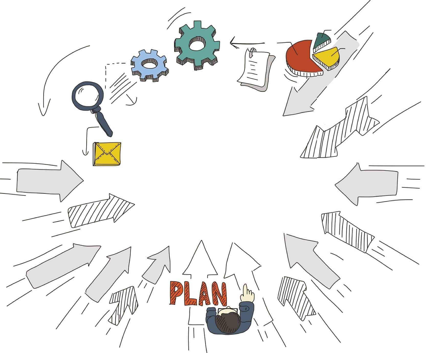 On The Path Unwinding: Making Sense Of The Circular Economy