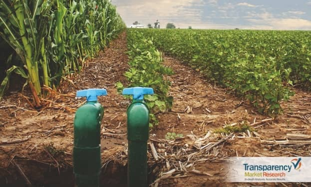 Tackling Water Scarcity: Drip Irrigation To The Rescue