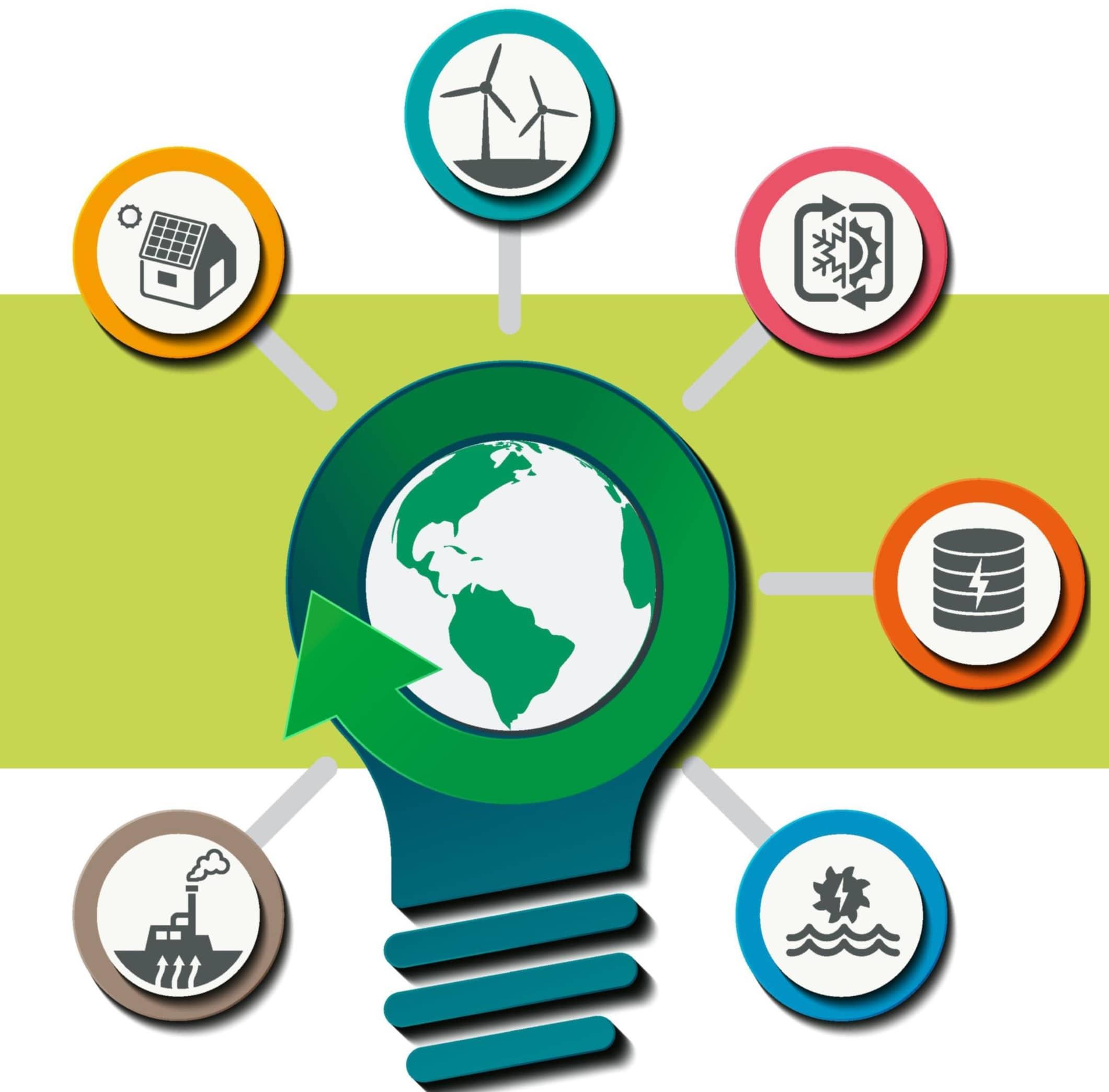 Invierte En El Medio Ambiente Y ¡Gana!