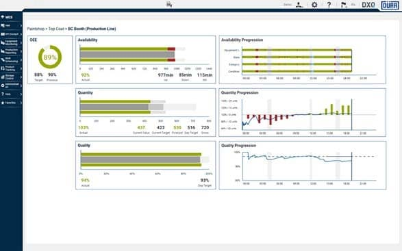 DÜRR adds new application DXQbusiness.intelligence for control technology
